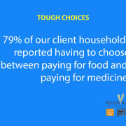 tough-choices-food-bank-larimer-county-colorado-fort -collins-loveland