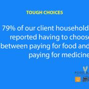 tough-choices-food-bank-larimer-county-colorado-fort -collins-loveland